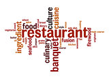 Restaurant word cloud