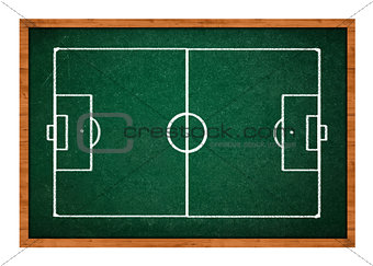 Soccer field on green chalkboard