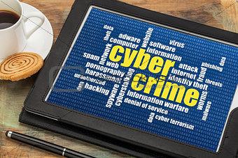 cybercrime word cloud
