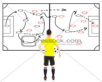 soccer player holding a ball and thinking attack tactics