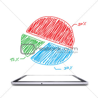 On the screen of the tablet is a pie chart