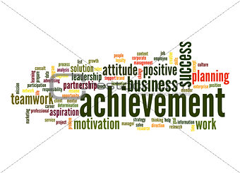 Achievement word cloud