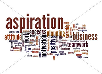 Aspiration word cloud