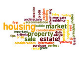 Housing Market word cloud
