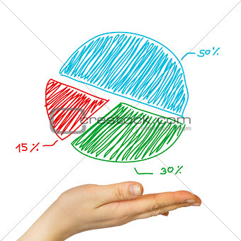 On the palm of the hand is a pie chart