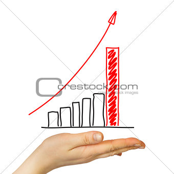 On the palm of the hand is a growth graph