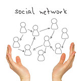 Hand and social network