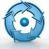 Circular 5 arrows in blue