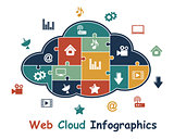 Web cloud with media infographics