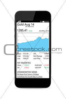 chart on smartphone