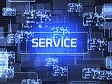 Service screen concept