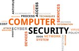 word cloud - computer security