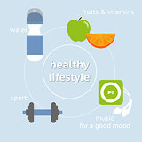 Infographic illustration of healthy lifestyle: water, fruits, music and sport