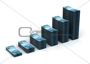 Brazilian Real Graph