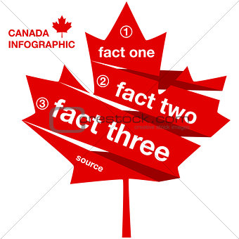 Canada inforgraphic template