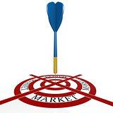 Dart board with market