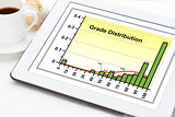 histogram graph on a tablet