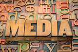 media word in wood type