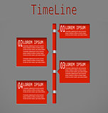 Time line red diagram