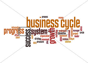 Business cycle word cloud