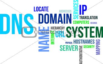 word cloud - dns