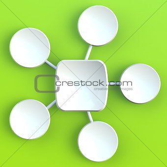 Chain diagram with green color background