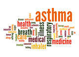 Asthma word cloud