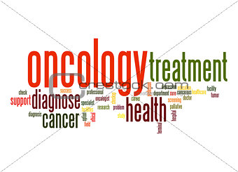 Oncology word cloud