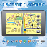 navigation system for cars and Internet