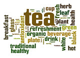 Tea word cloud