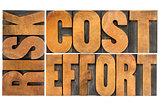 cost, effort, risk - business concept