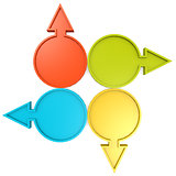 Circle diagram and arrow