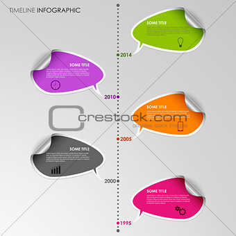 Time line info graphic stickers template