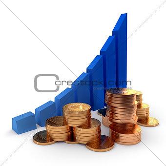 Chart coins