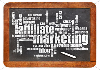 affilliate marketing word cloud