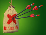Diarrhea - Arrows Hit in Red Mark Target.