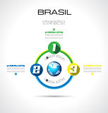 Modern BRASIL  Infographic template with Flat UI style