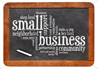 small business word cloud