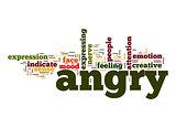 Angry word cloud