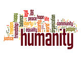 Humanity word cloud