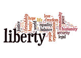 Liberty word cloud