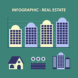 real estate infographic