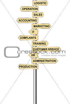 Arrows indicators for company departments