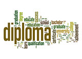 Diploma word cloud