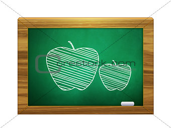 Apples on green board