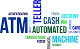 word cloud - atm