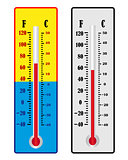 two thermometer