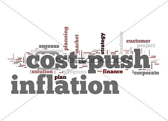 Cost-push inflation word cloud