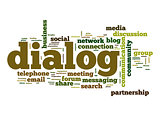 Dialog word cloud