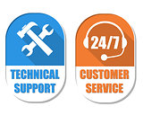 technical support with tools sign and 24/7 customer service, two